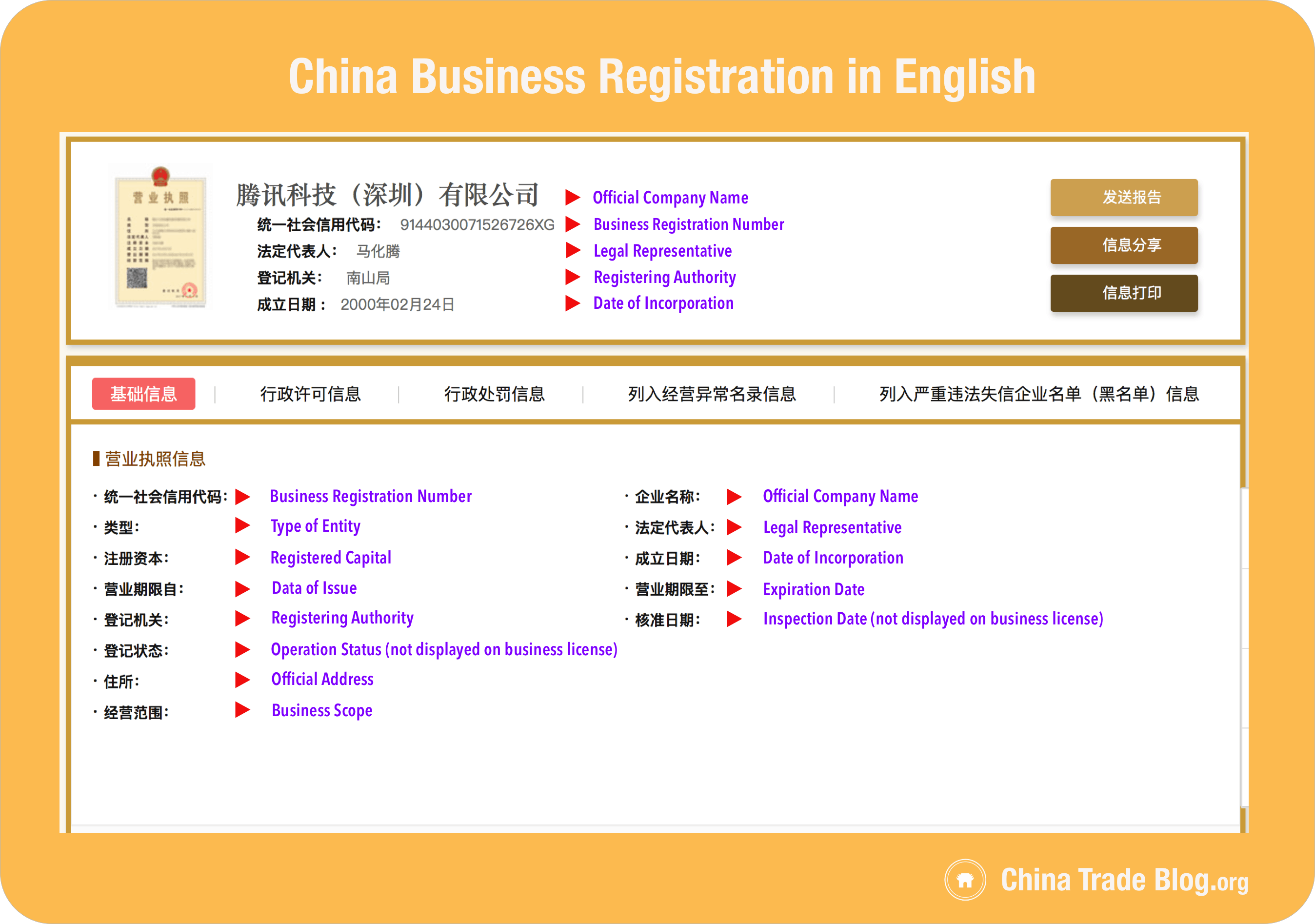 China Business Registration English