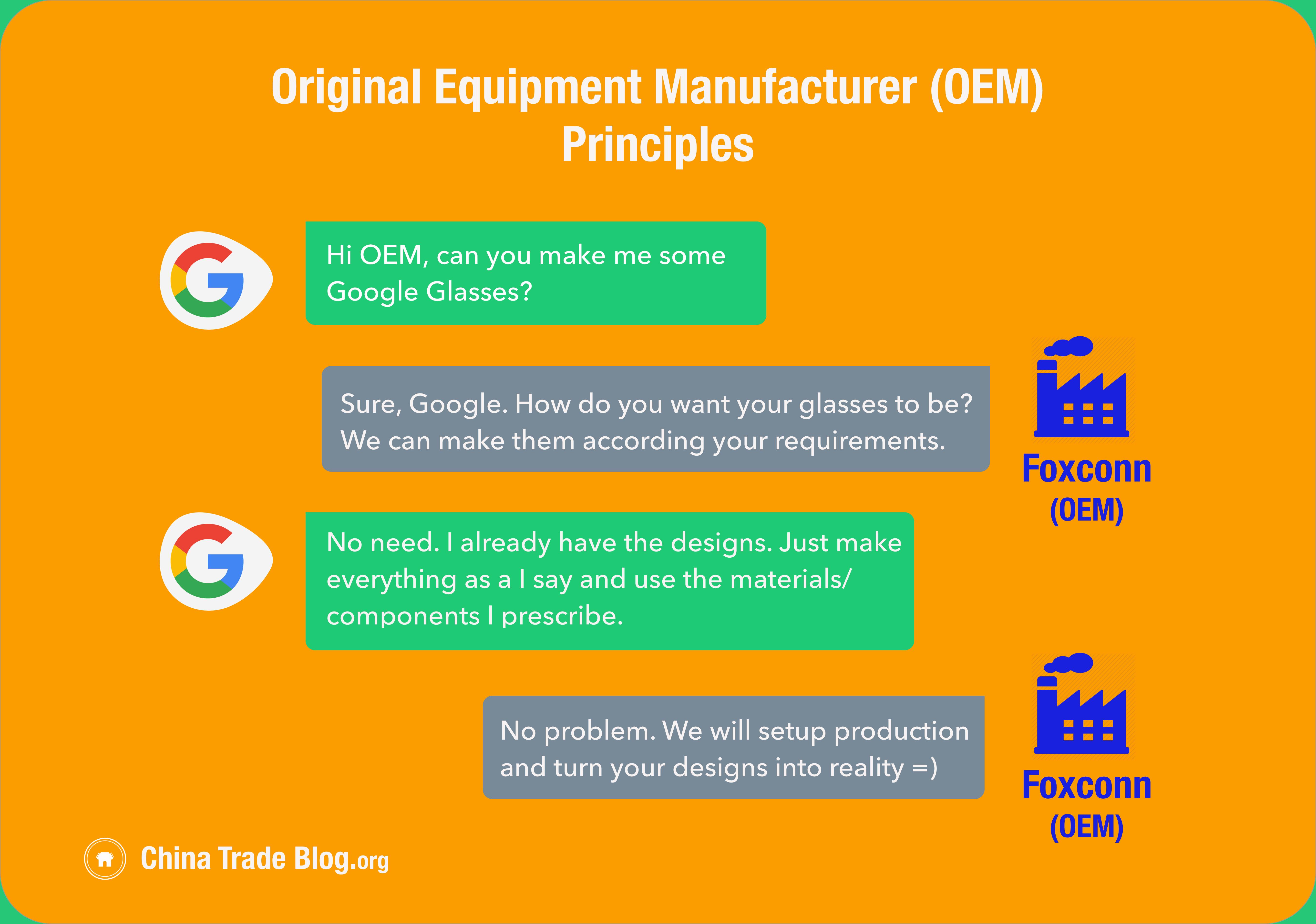 OEM-principles