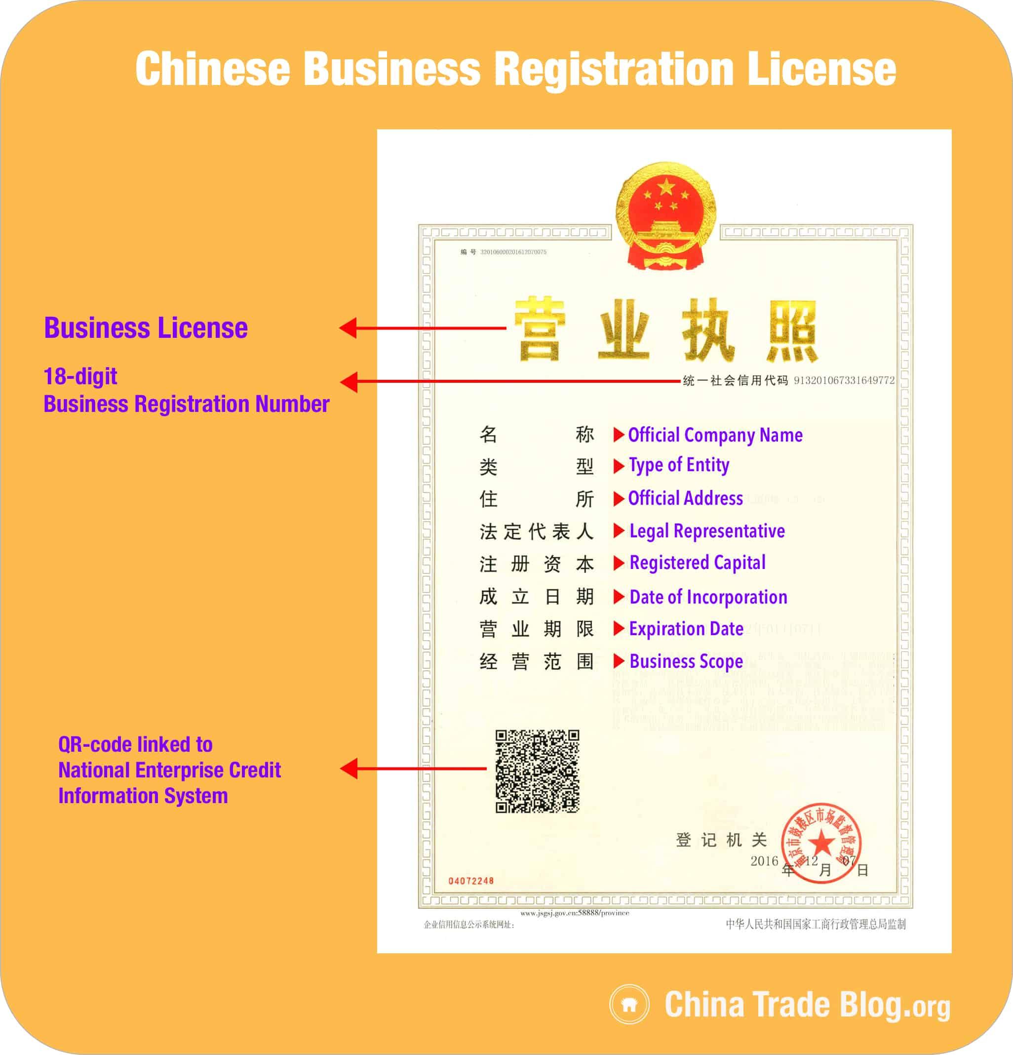 China Business License - [English Version] | China Trade Blog